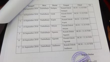 JADWAL POSKO PEMBAYARAN PBB BULAN SEPTEMBER 2018